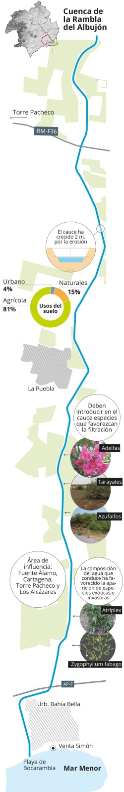 Mapa-de-la-rambla-ok